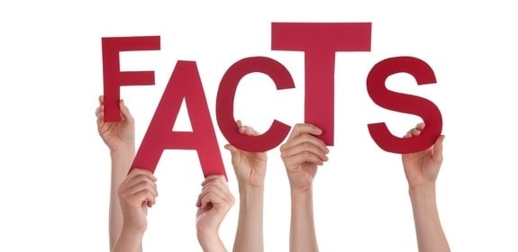Факты про СПИД